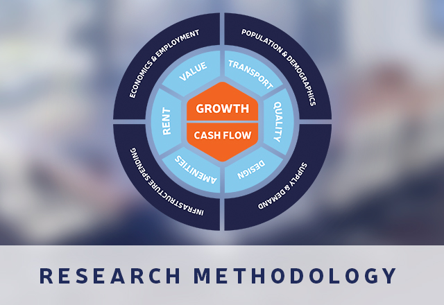 Blue Wealth Proven Research Methodology